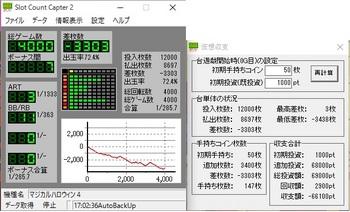 マジハロ4(設定2)4000G.jpg