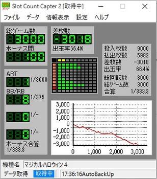 マジハロ4(設定3).jpg