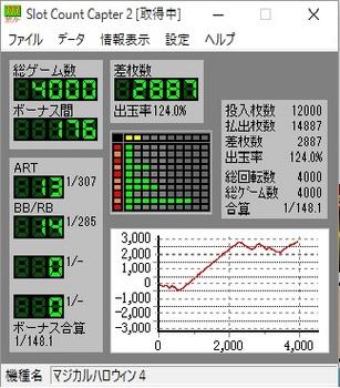 マジハロ4(設定4)4000G.jpg