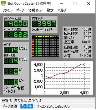 マジハロ4(設定5)4000G.jpg