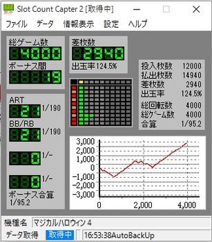 マジハロ4(設定6)4000G.jpg